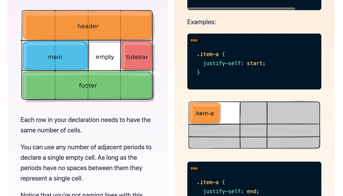 hand-drawn technical diagrams showing CSS grid concepts